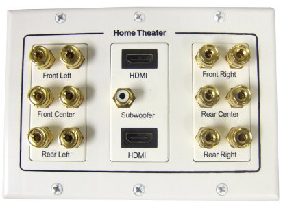 3W1065WH - 6.1 Speaker Wall Plate with 2 HDMI Ports